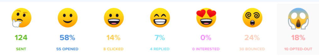 smiley faces you see after sending Lemlist email to tell you the results from it all